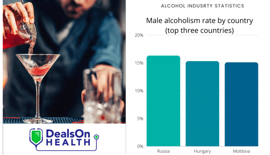 Surprising Alcohol Industry Statistics to Quench Your Thirst f4